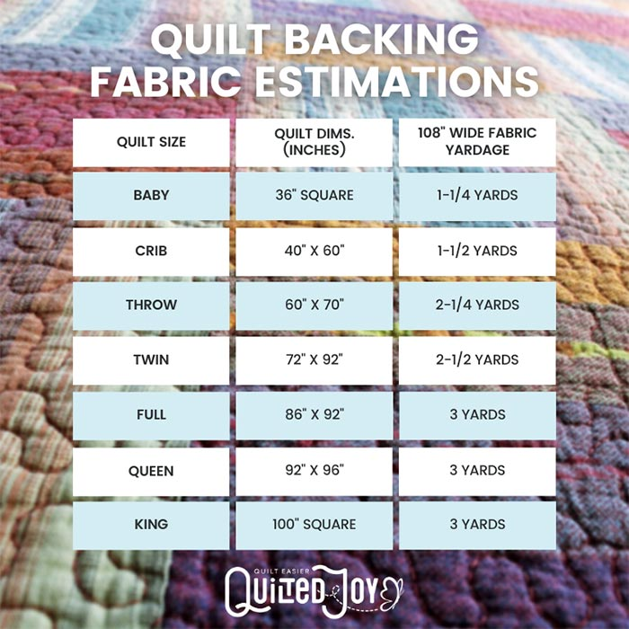 Quilt Backing Fabric Estimator by Quilted Joy
