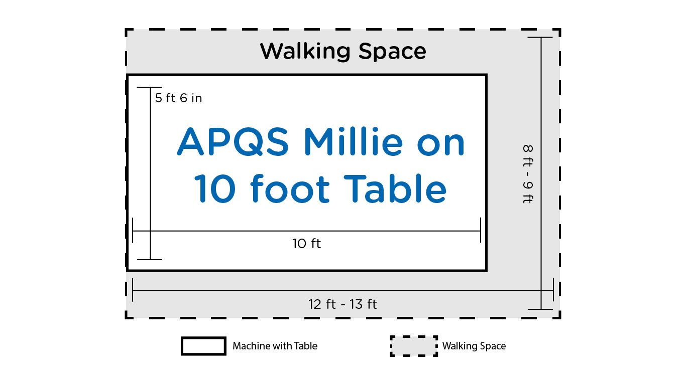 Footprint of APQS Millie longarm on 10 ft Table