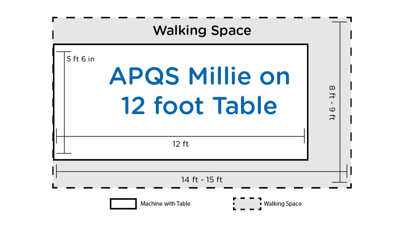 Footprint of APQS Millie longarm on 12 ft Table