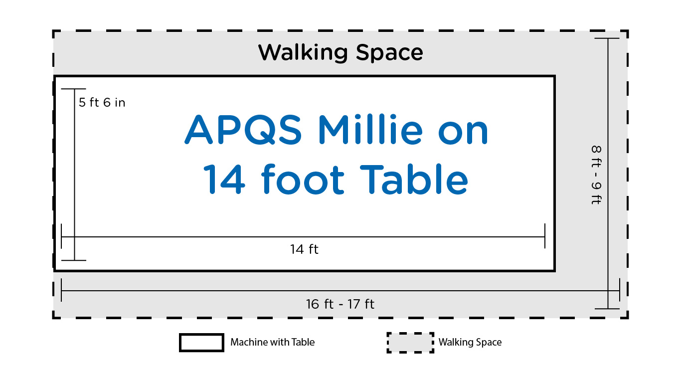 Footprint of APQS Millie longarm on 14 ft Table