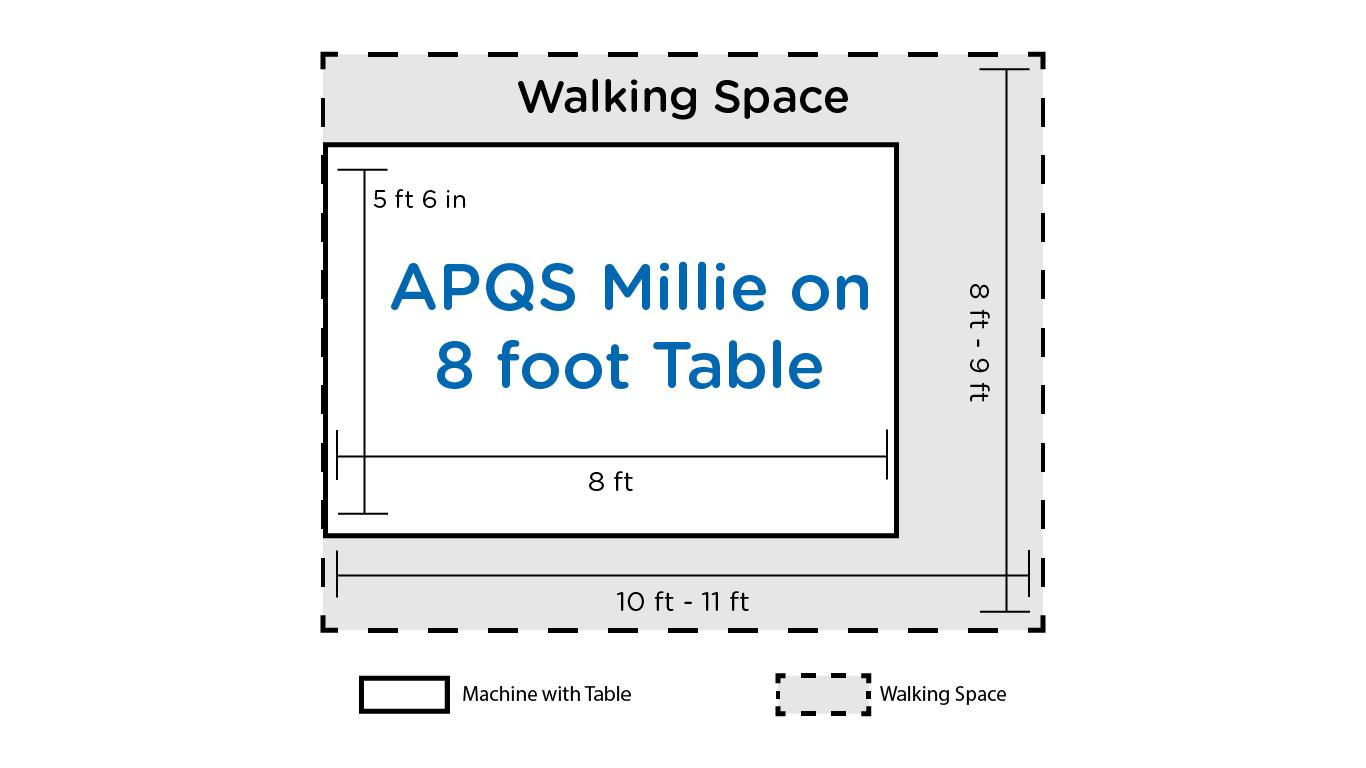 Footprint of APQS Millie longarm on 8 ft Table