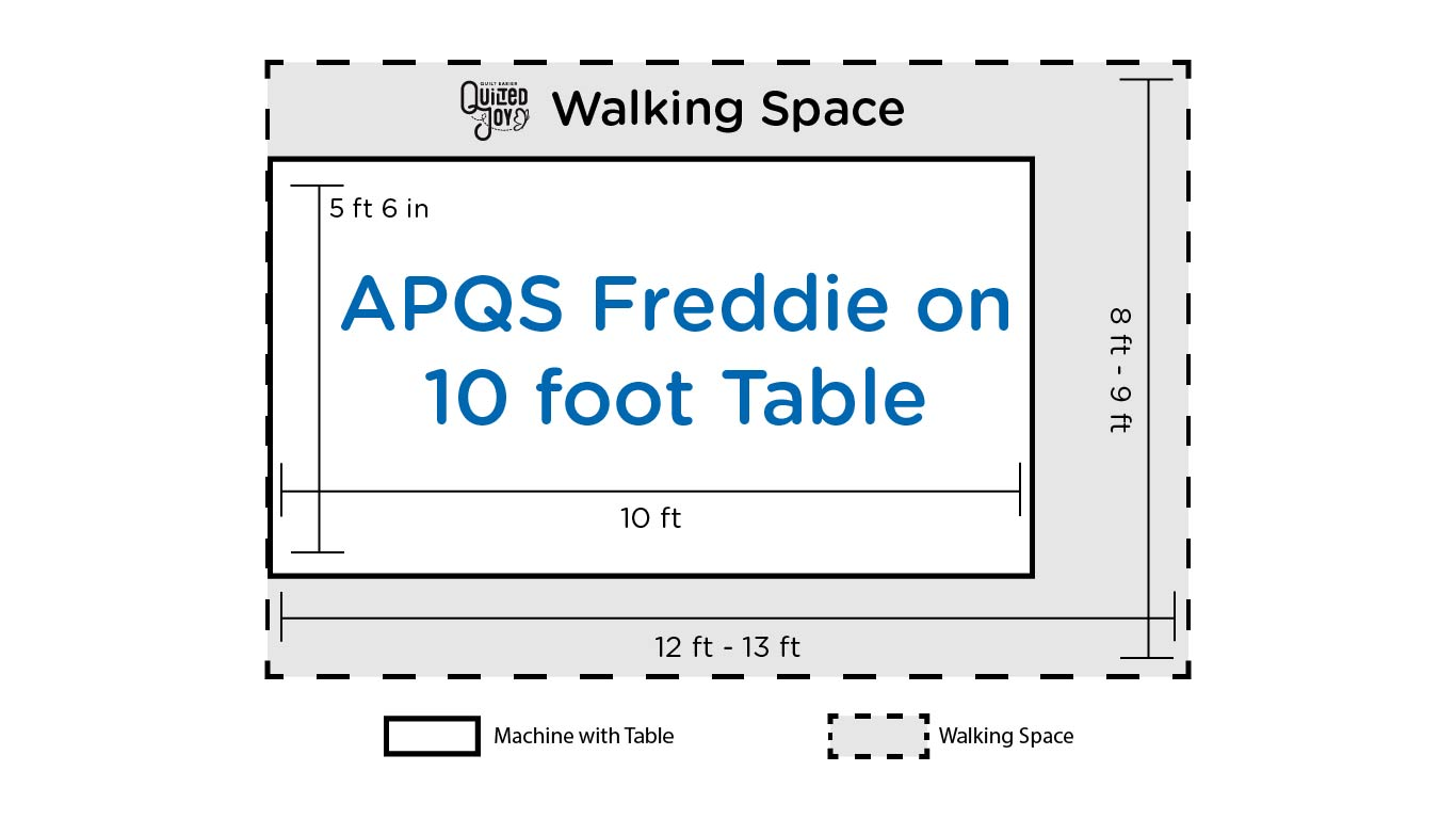 Table and Machine Footprint for the APQS Freddie on 10 Foot Table