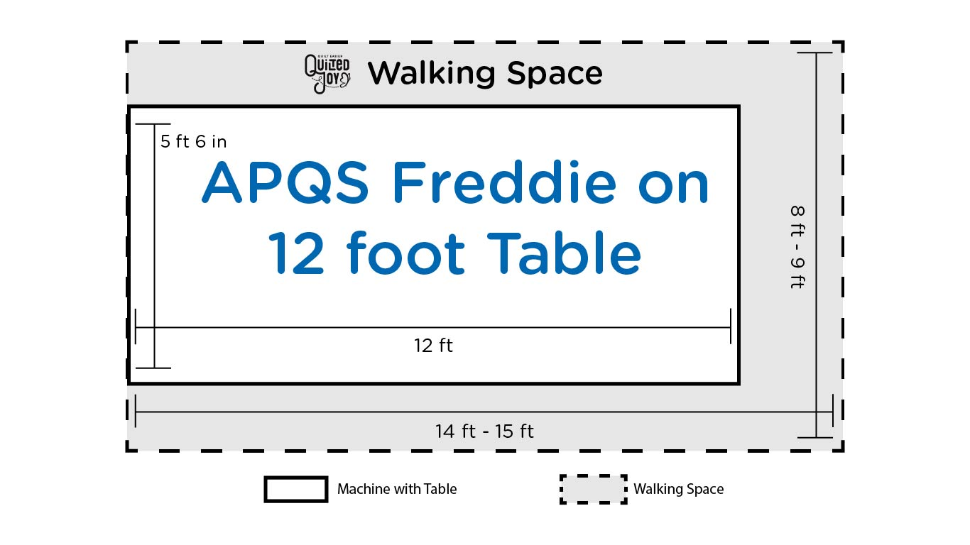 Table and Machine Footprint for the APQS Freddie on 12 Foot Table