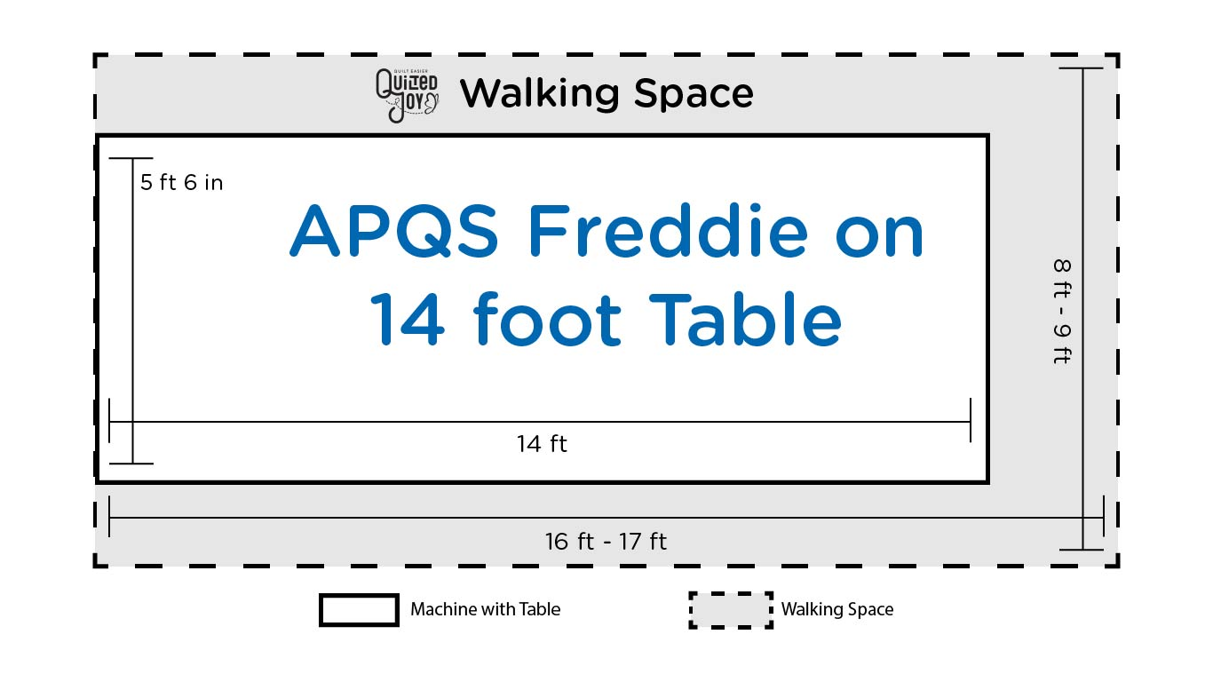 Table and Machine Footprint for the APQS Freddie on 14 Foot Table