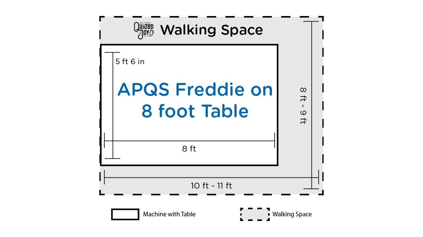 Table and Machine Footprint for the APQS Freddie on 8 Foot Table
