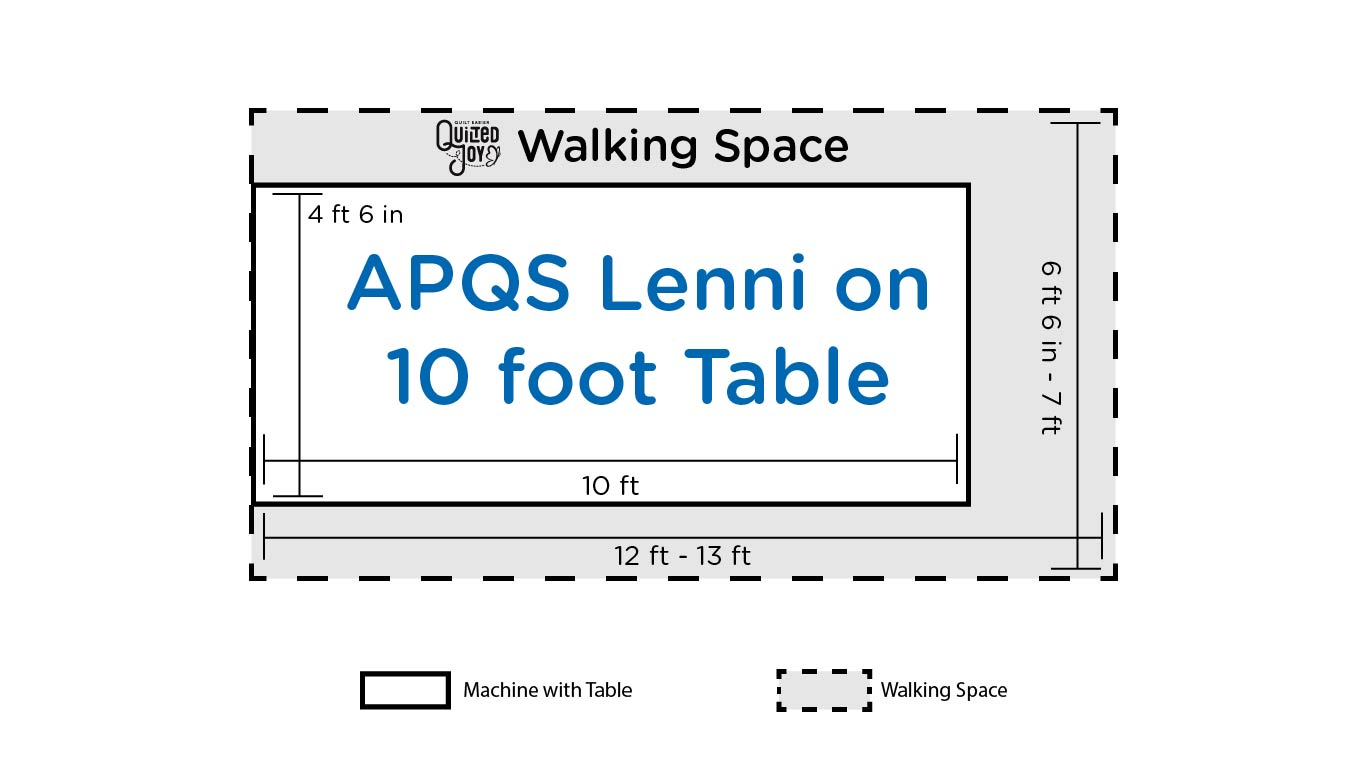 Table and Machine Footprint for the APQS Lenni on 10 Foot Table
