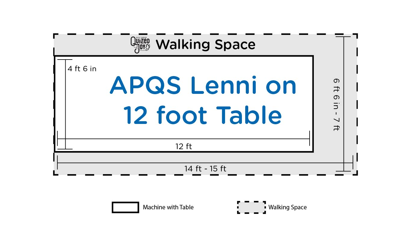 Table and Machine Footprint for the APQS Lenni on 12 Foot Table