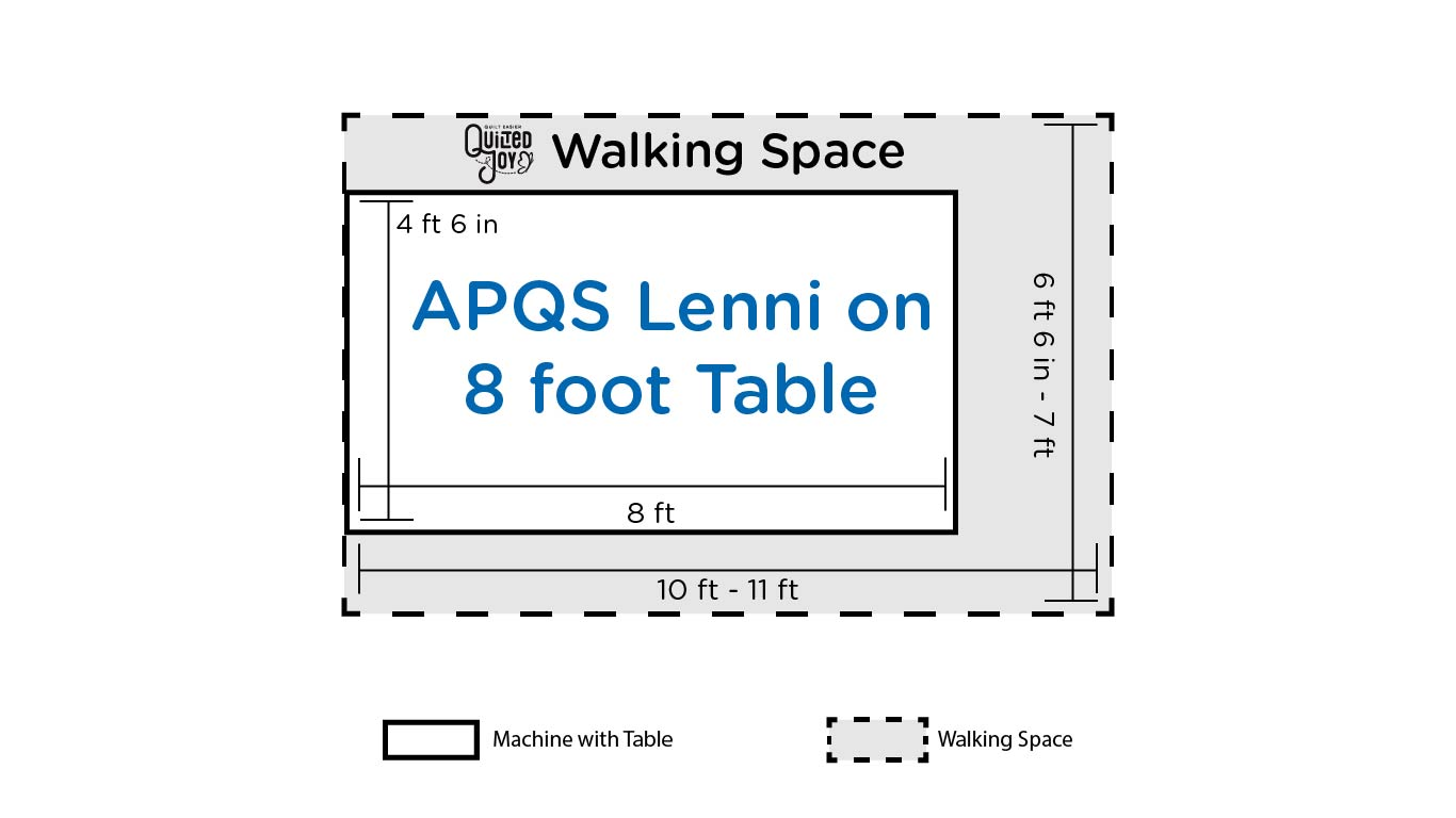 Table and Machine Footprint for the APQS Lenni on 8 Foot Table