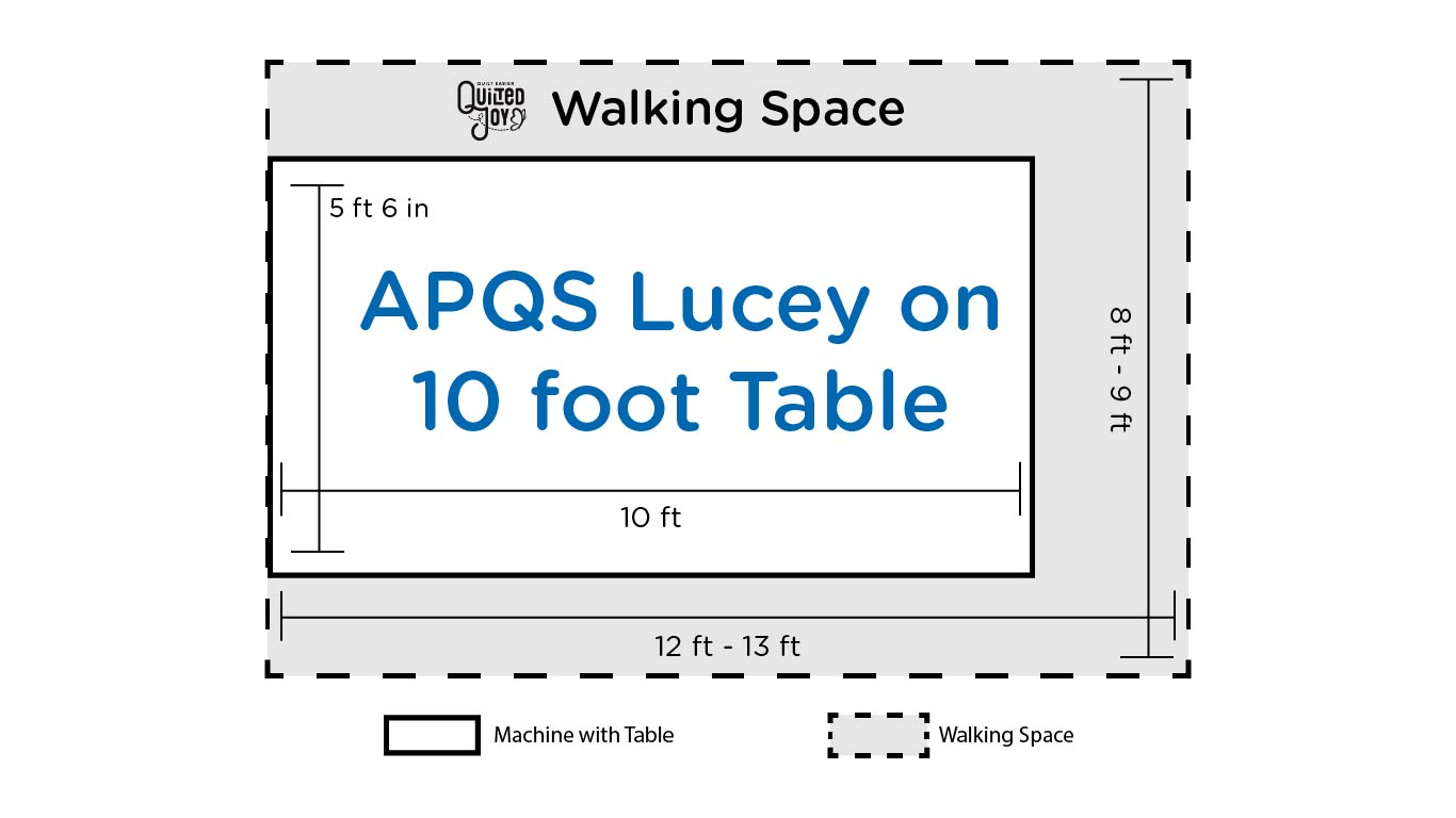 Table and Machine Footprint for the APQS Lucey on 10 Foot Table