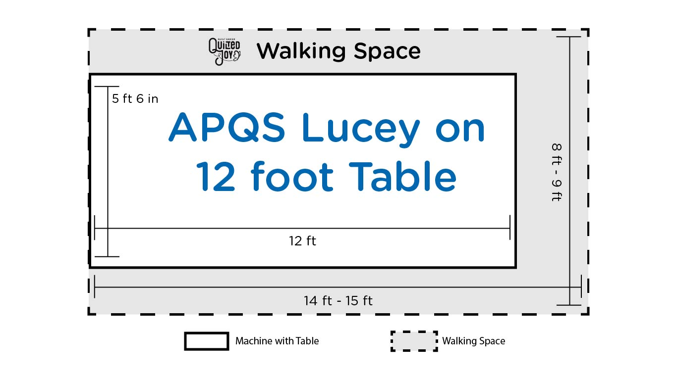 Table and Machine Footprint for the APQS Lucey on 12 Foot Table