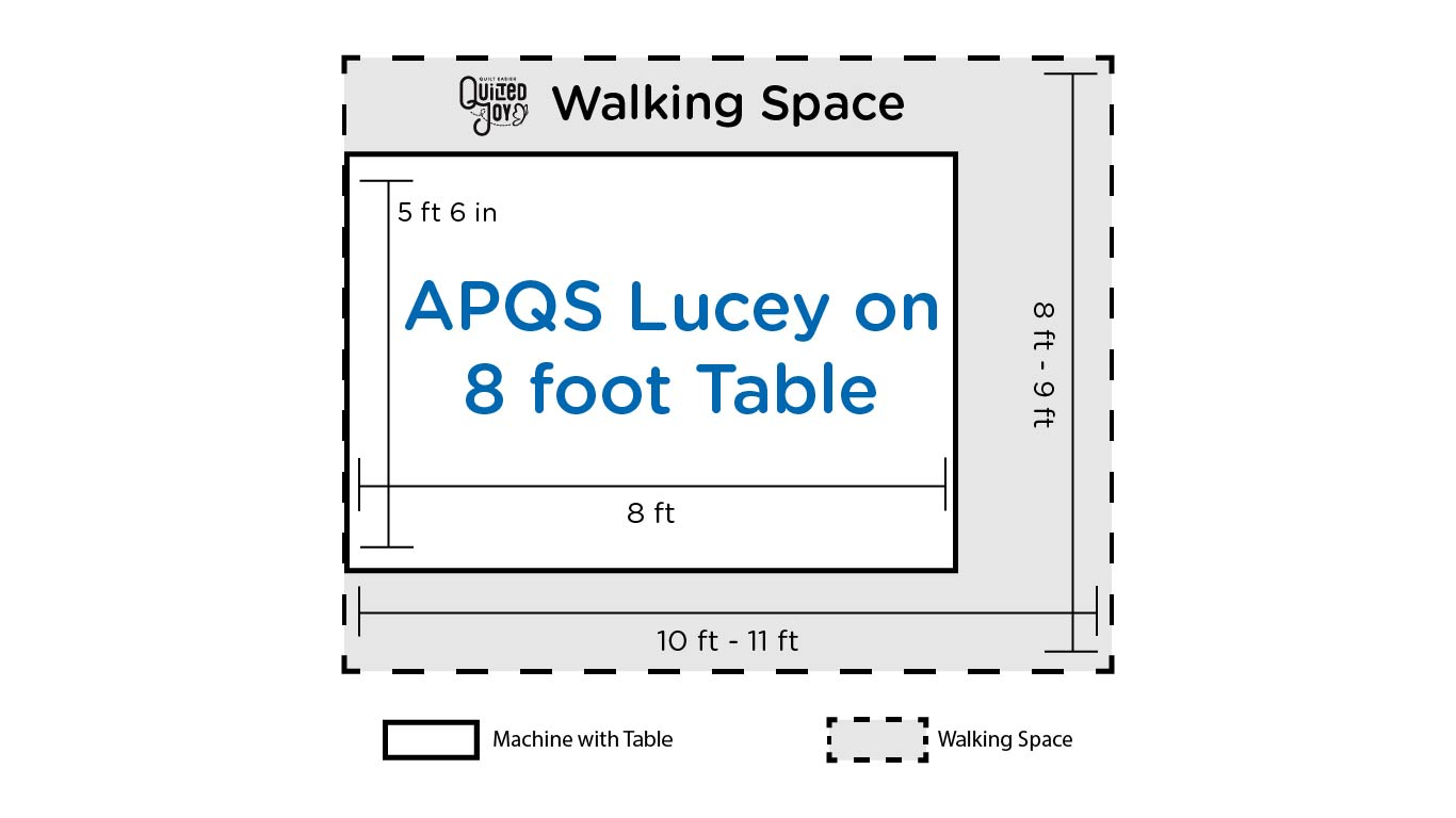 Table and Machine Footprint for the APQS Lucey on 8 Foot Table
