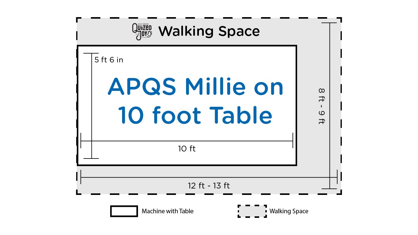 Table and Machine Footprint for the APQS Millie on 10 Foot Table
