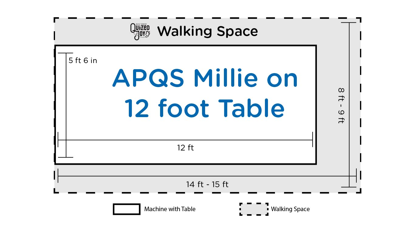 Table and Machine Footprint for the APQS Millie on 12 Foot Table
