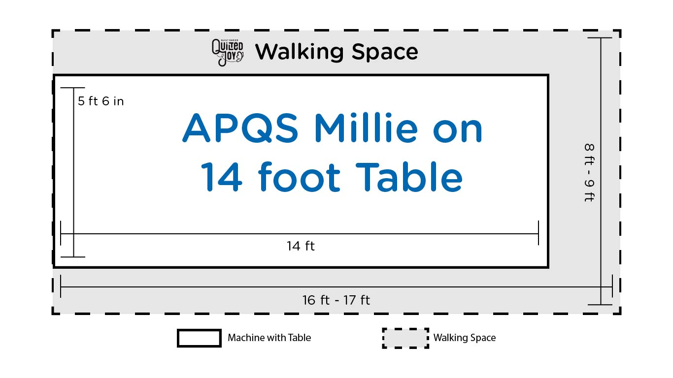 Table and Machine Footprint for the APQS Millie on 14 Foot Table