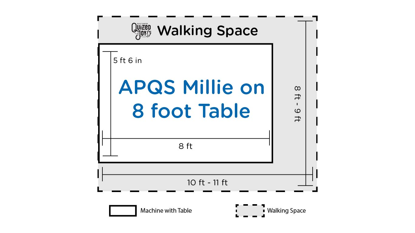 Table and Machine Footprint for the APQS Millie on 8 Foot Table